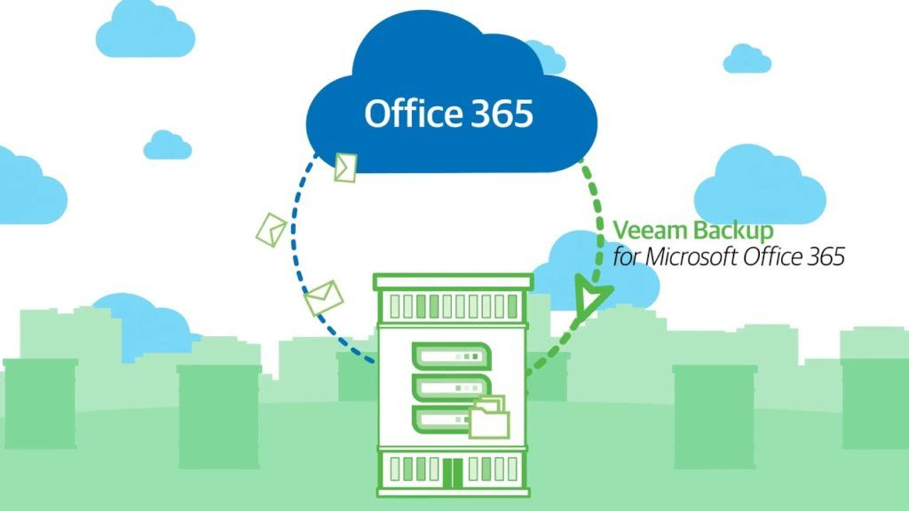 ecocloud-backup-office365
